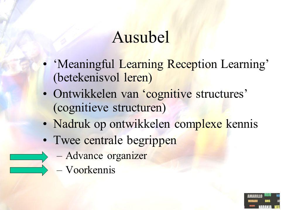 Ausubel 'Meaningful Learning Reception Learning' (betekenisvol leren)