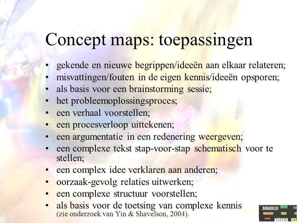 Concept maps: toepassingen