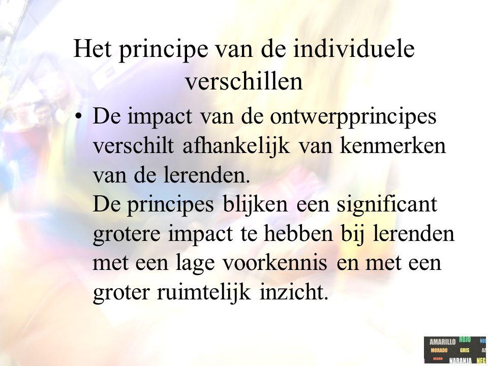 Het principe van de individuele verschillen