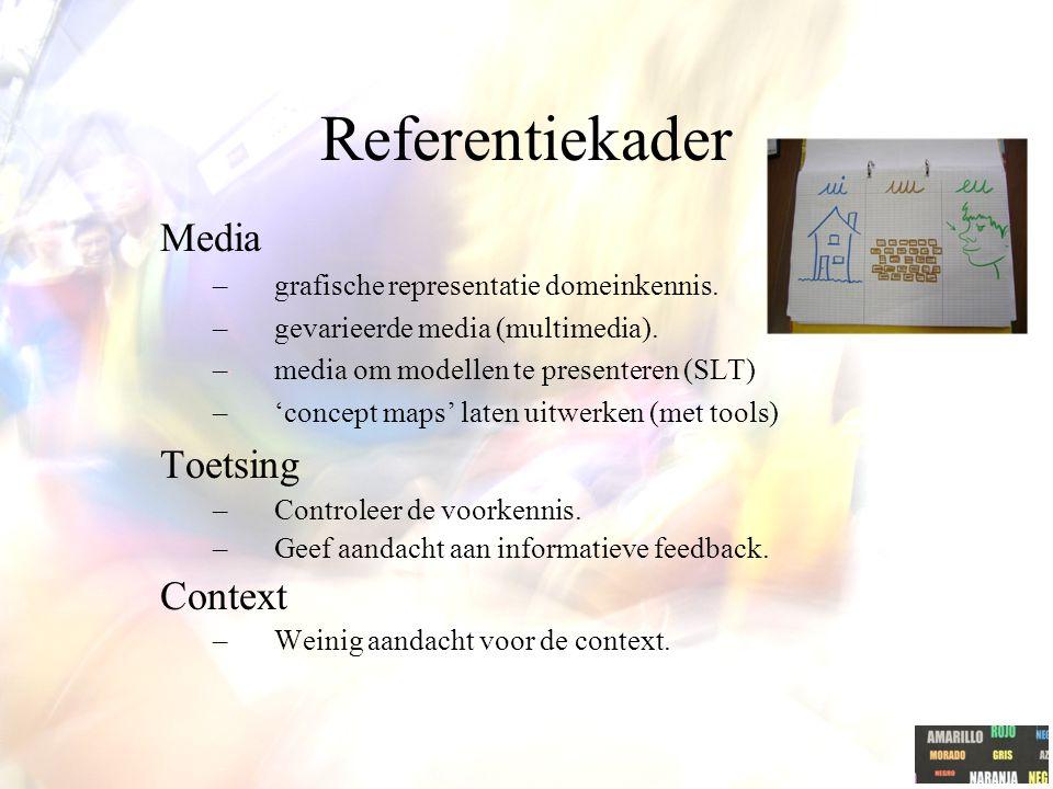 Referentiekader Media Toetsing Context