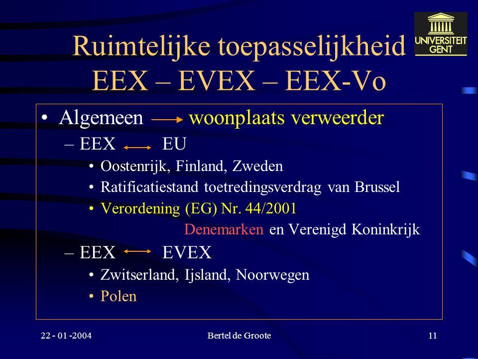 Ruimtelijke toepasselijkheid EEX – EVEX – EEX-Vo