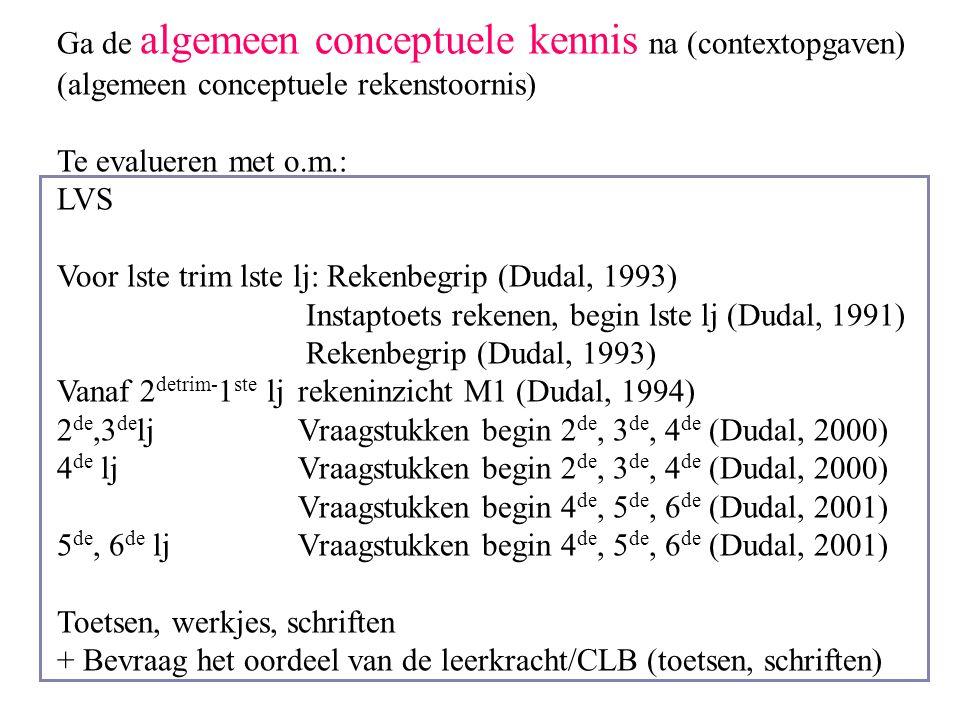 Ga de algemeen conceptuele kennis na (contextopgaven)