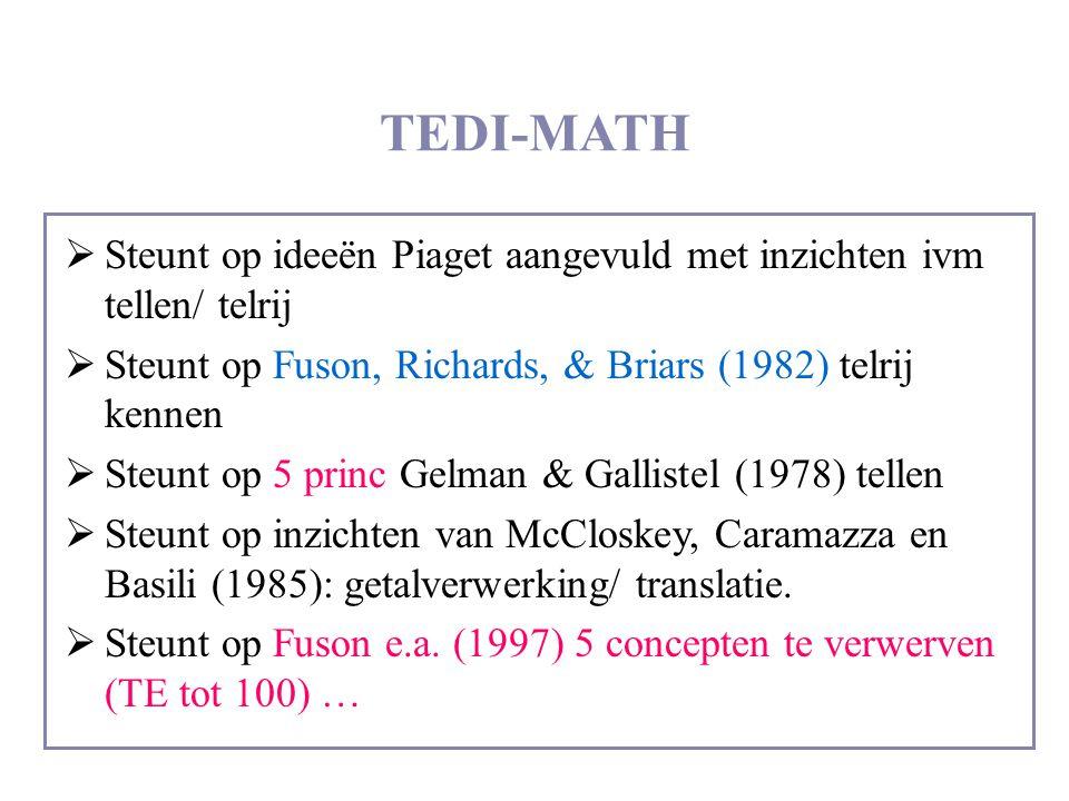 TEDI-MATH Steunt op ideeën Piaget aangevuld met inzichten ivm tellen/ telrij. Steunt op Fuson, Richards, & Briars (1982) telrij kennen.