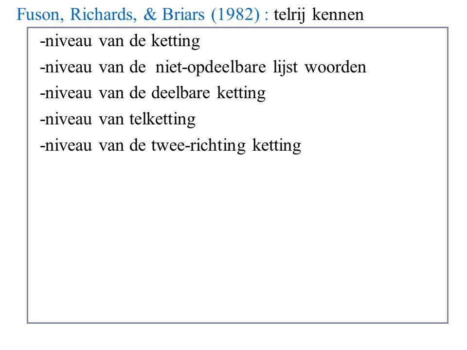 Fuson, Richards, & Briars (1982) : telrij kennen