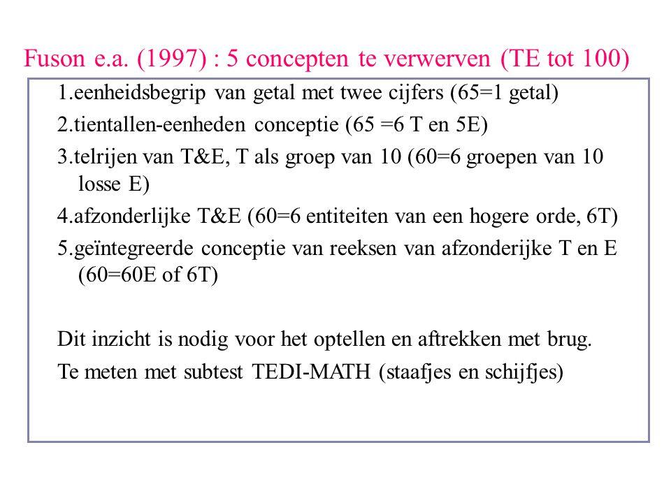 Fuson e.a. (1997) : 5 concepten te verwerven (TE tot 100)