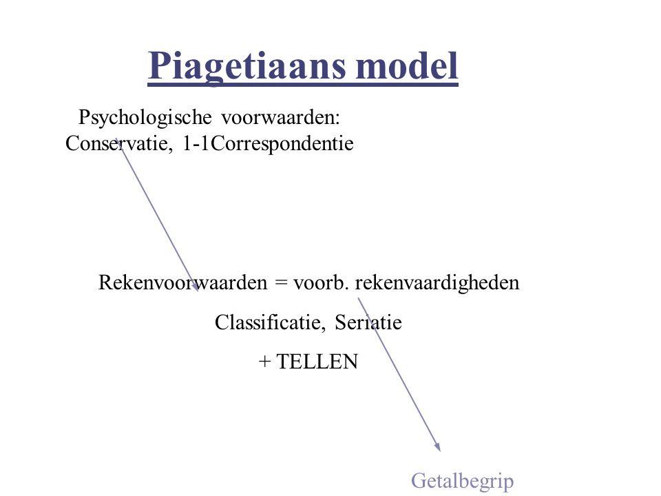 Piagetiaans model Psychologische voorwaarden: