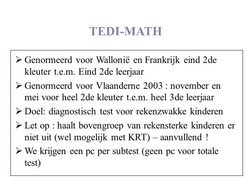 TEDI-MATH Genormeerd voor Wallonië en Frankrijk eind 2de kleuter t.e.m. Eind 2de leerjaar.