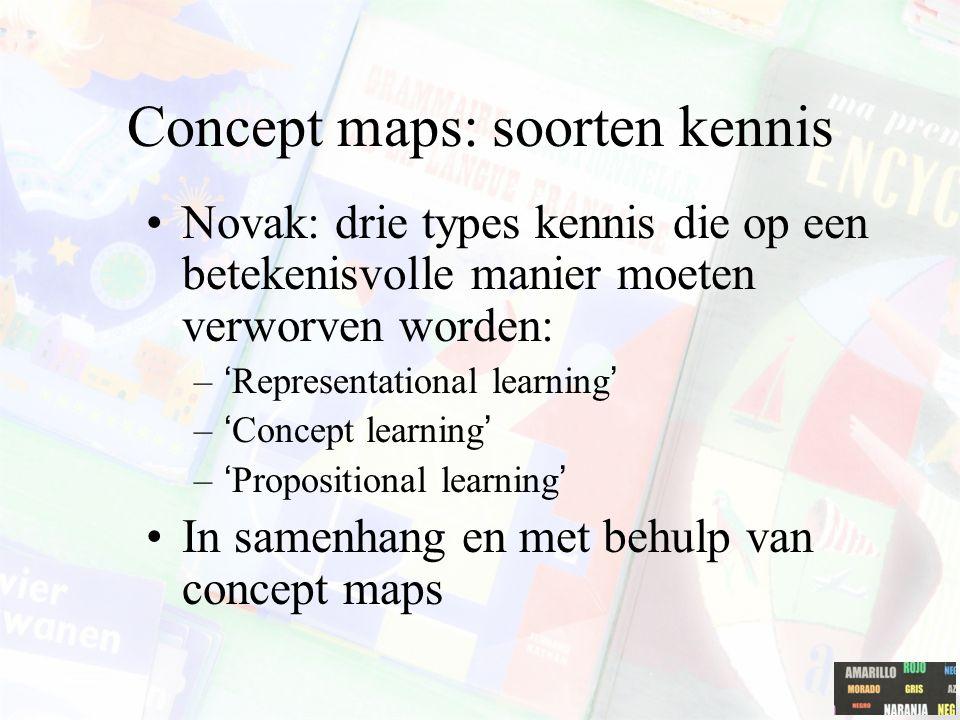 Concept maps: soorten kennis