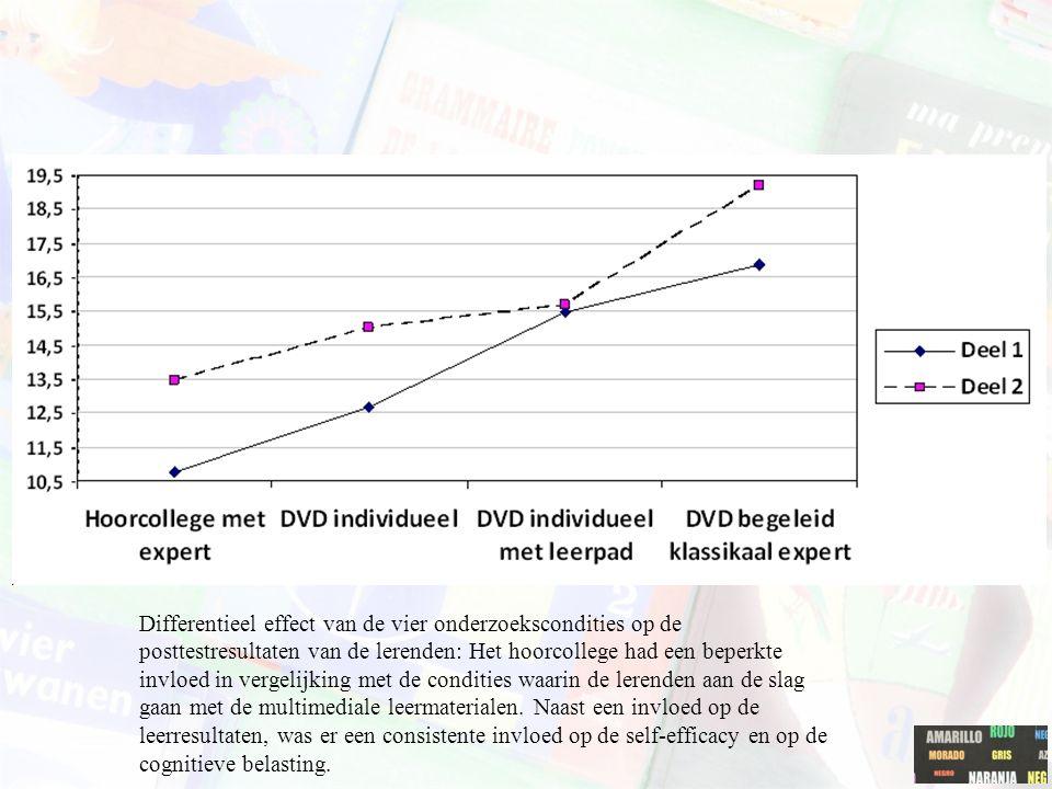 Differentieel effect van de vier onderzoekscondities op de posttestresultaten van de lerenden: Het hoorcollege had een beperkte invloed in vergelijking met de condities waarin de lerenden aan de slag gaan met de multimediale leermaterialen.
