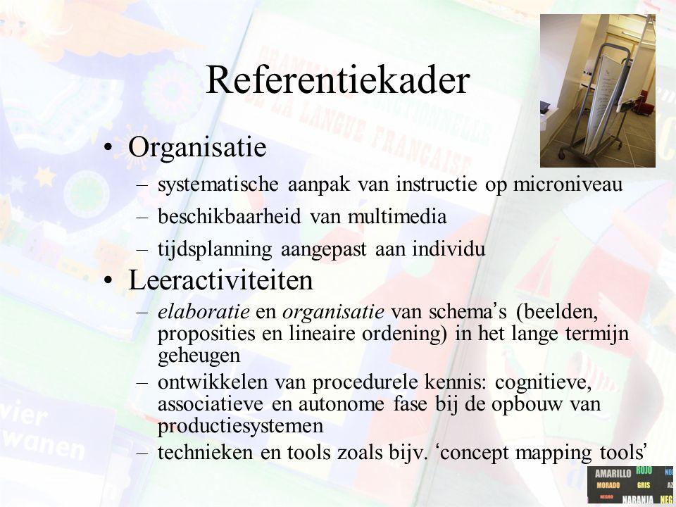Referentiekader Organisatie Leeractiviteiten
