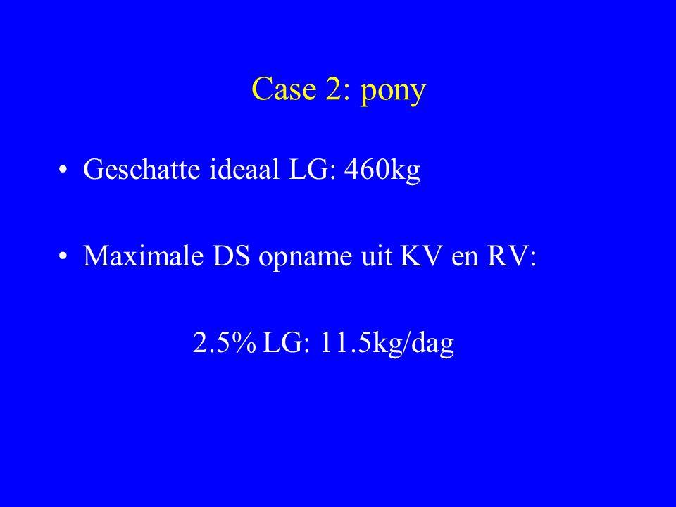 Case 2: pony Geschatte ideaal LG: 460kg