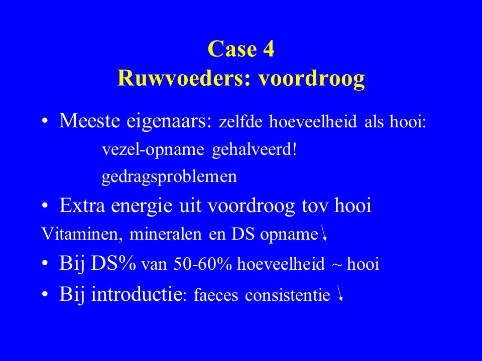 Case 4 Ruwvoeders: voordroog