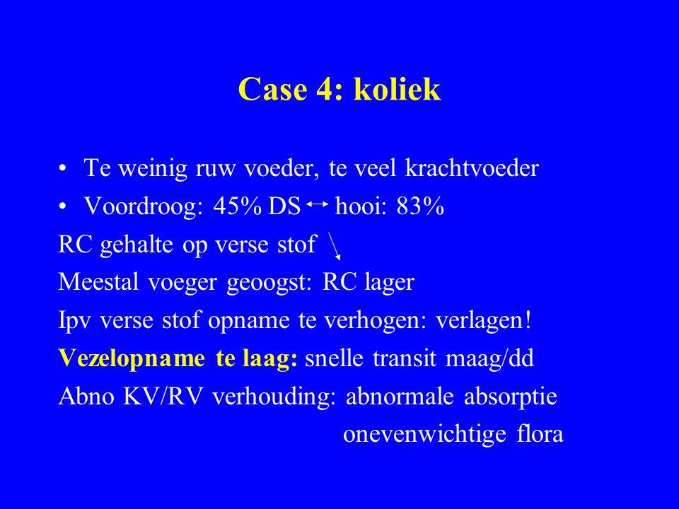 Case 4: koliek Te weinig ruw voeder, te veel krachtvoeder