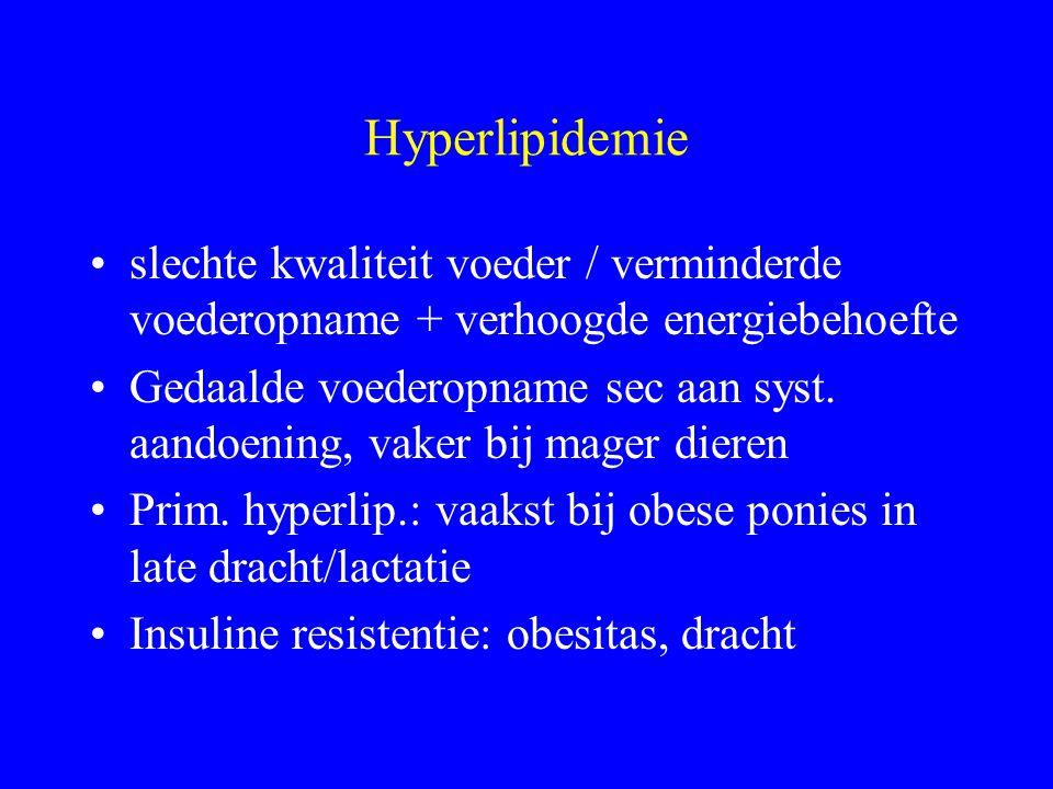 Hyperlipidemie slechte kwaliteit voeder / verminderde voederopname + verhoogde energiebehoefte.