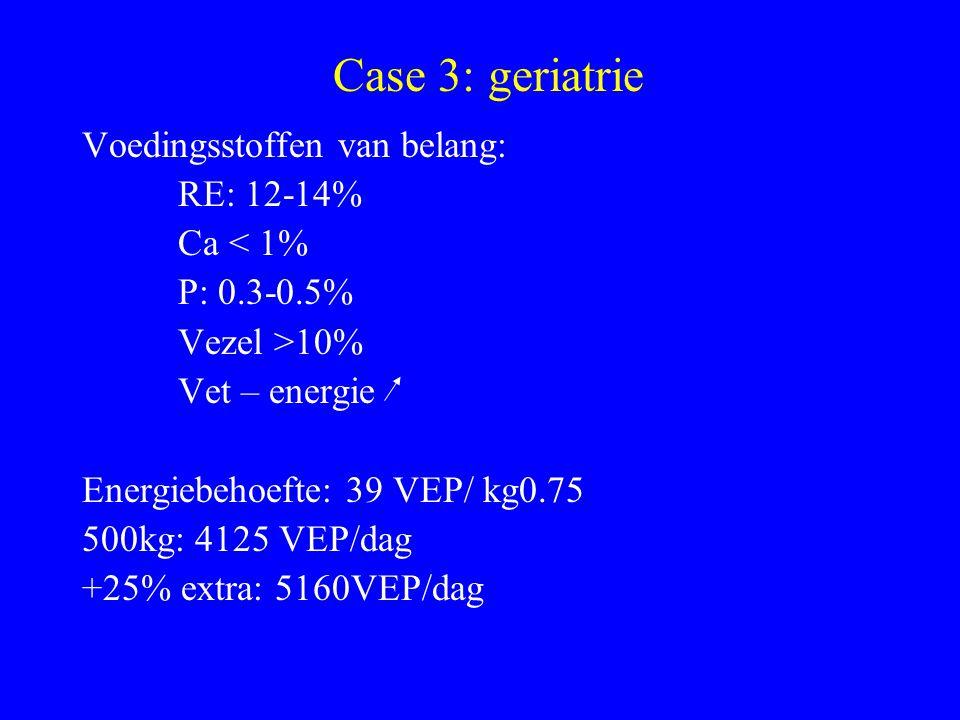 Case 3: geriatrie Voedingsstoffen van belang: RE: 12-14% Ca < 1%