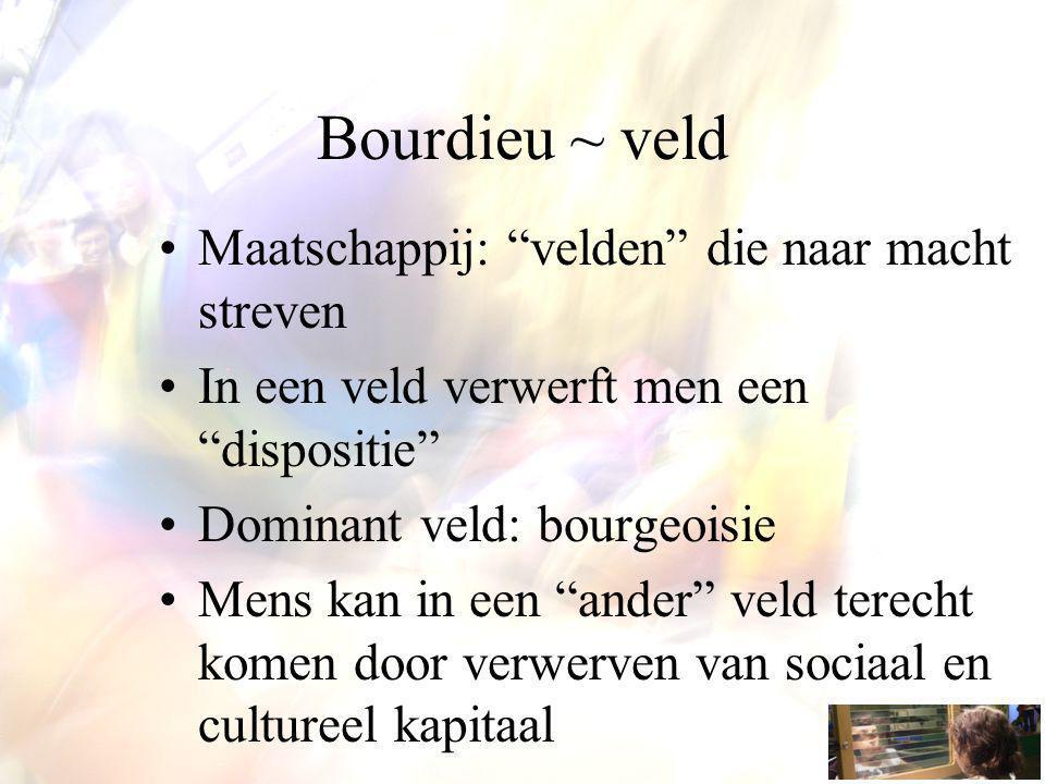 Bourdieu ~ veld Maatschappij: velden die naar macht streven