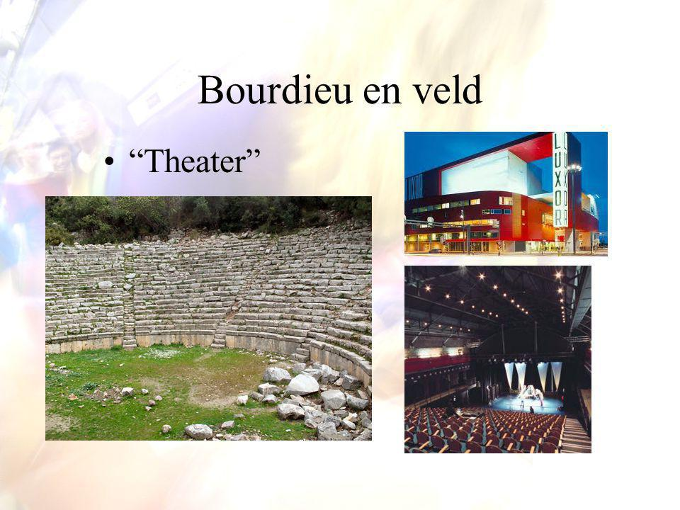 Bourdieu en veld Theater