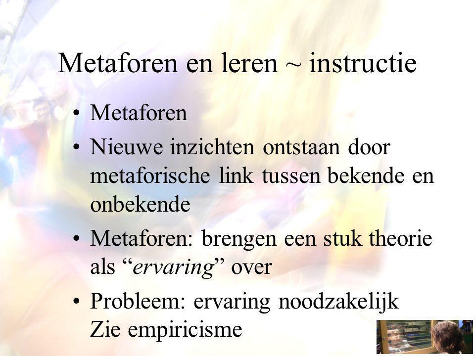 Metaforen en leren ~ instructie