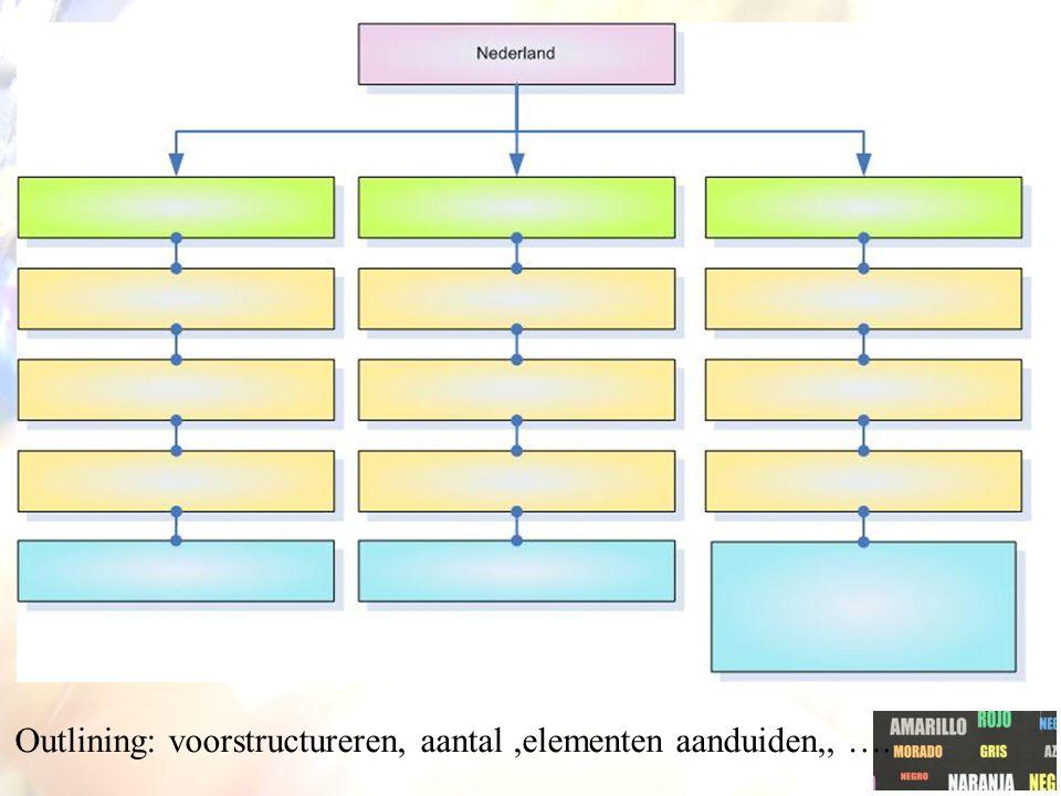Outlining: voorstructureren, aantal ,elementen aanduiden,, ….