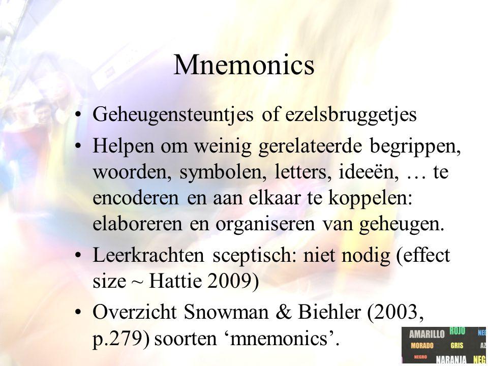 Mnemonics Geheugensteuntjes of ezelsbruggetjes