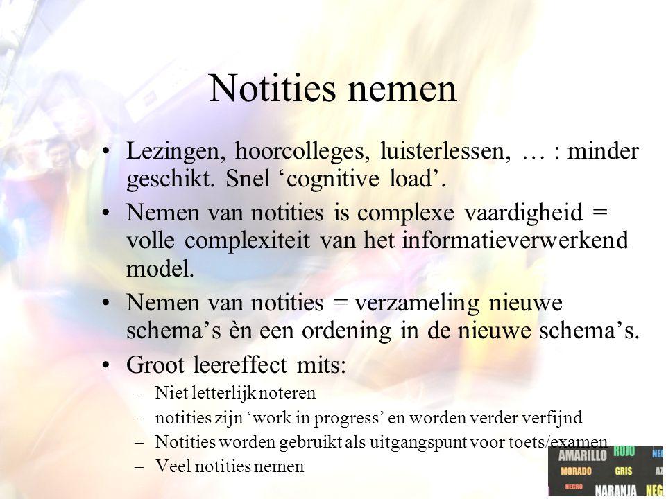 Notities nemen Lezingen, hoorcolleges, luisterlessen, … : minder geschikt. Snel 'cognitive load'.