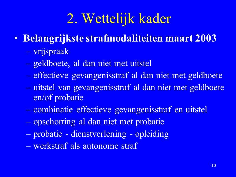 2. Wettelijk kader Belangrijkste strafmodaliteiten maart 2003
