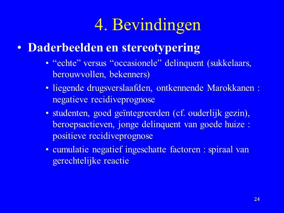 4. Bevindingen Daderbeelden en stereotypering