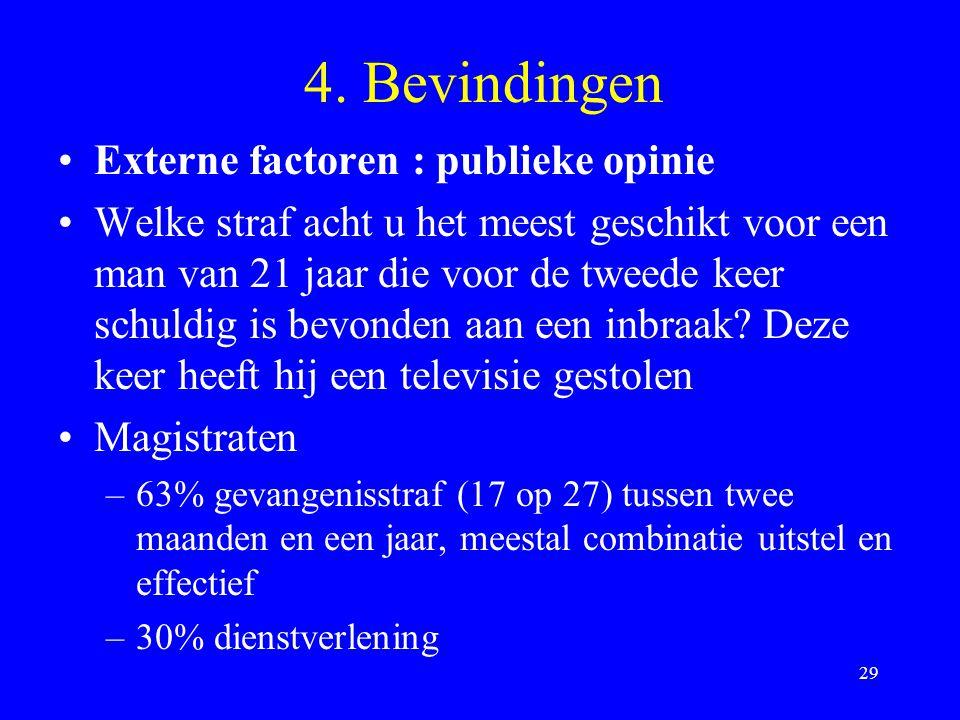 4. Bevindingen Externe factoren : publieke opinie