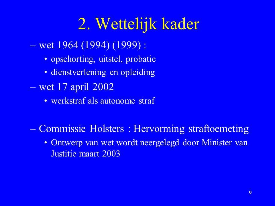 2. Wettelijk kader wet 1964 (1994) (1999) : wet 17 april 2002