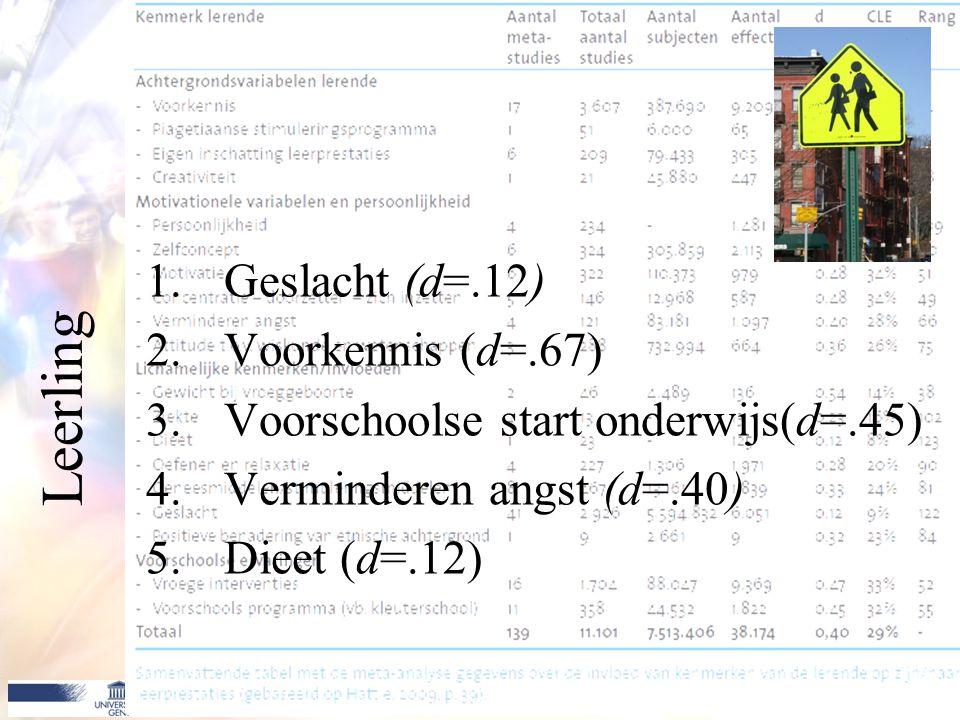 Leerling Geslacht (d=.12) Voorkennis (d=.67)