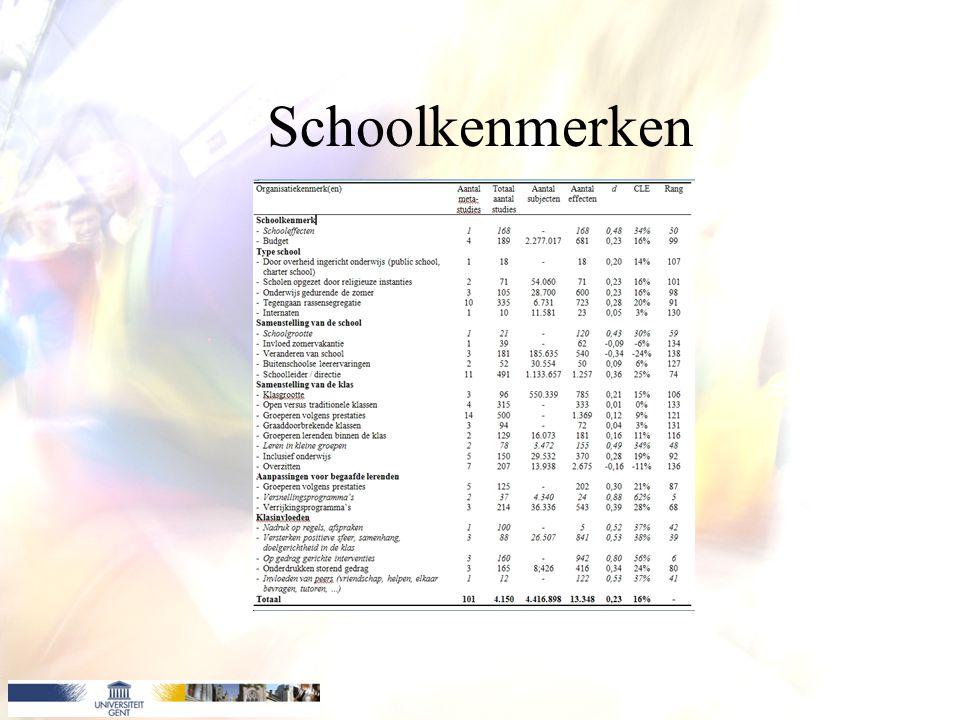 Schoolkenmerken