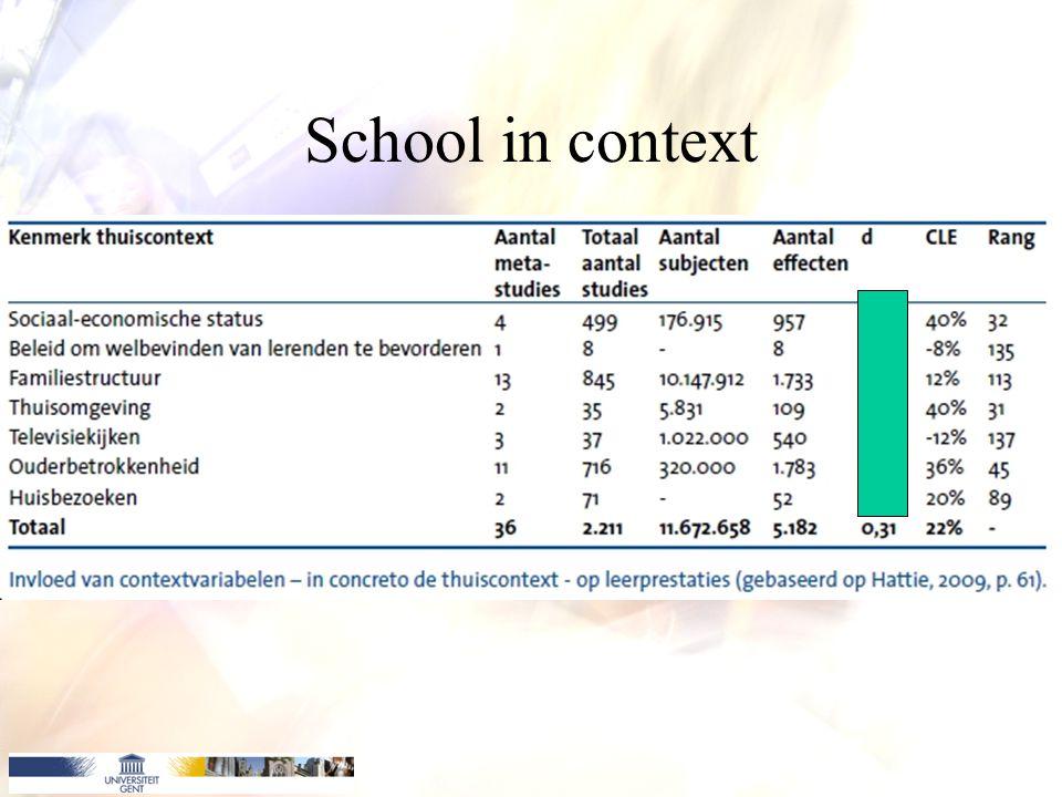 School in context