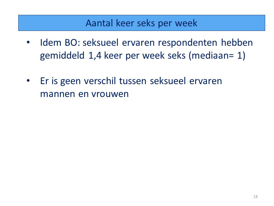Aantal keer seks per week