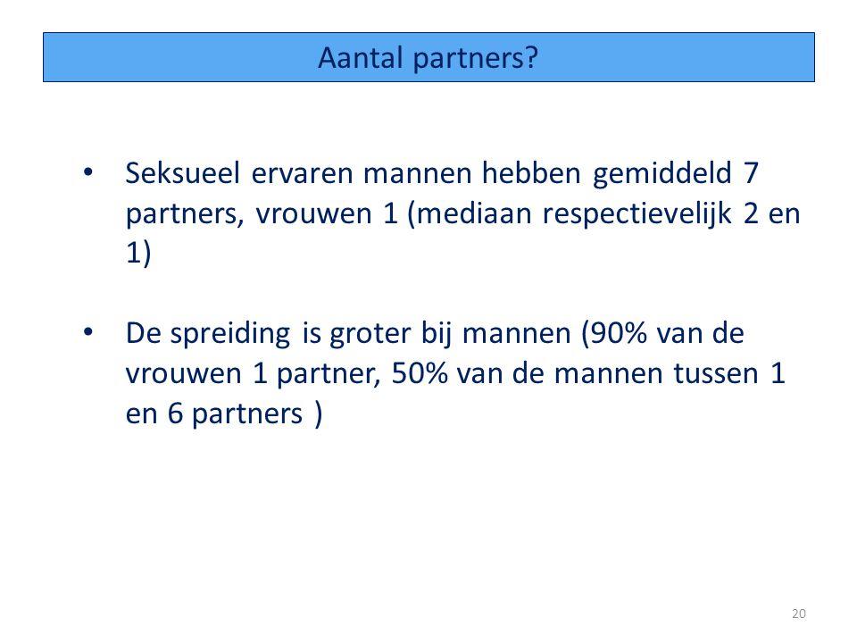 Aantal partners Seksueel ervaren mannen hebben gemiddeld 7 partners, vrouwen 1 (mediaan respectievelijk 2 en 1)
