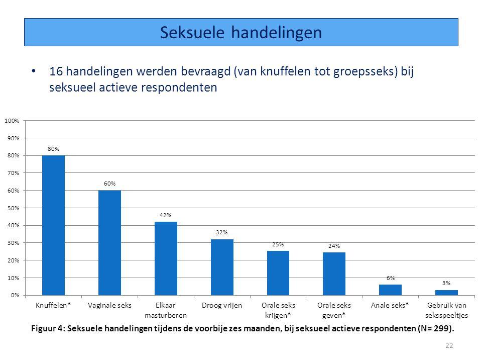 Seksuele handelingen 16 handelingen werden bevraagd (van knuffelen tot groepsseks) bij seksueel actieve respondenten.