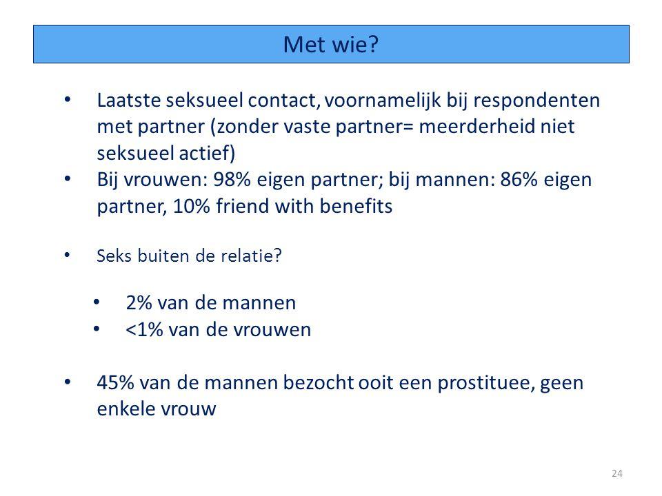Met wie Laatste seksueel contact, voornamelijk bij respondenten met partner (zonder vaste partner= meerderheid niet seksueel actief)