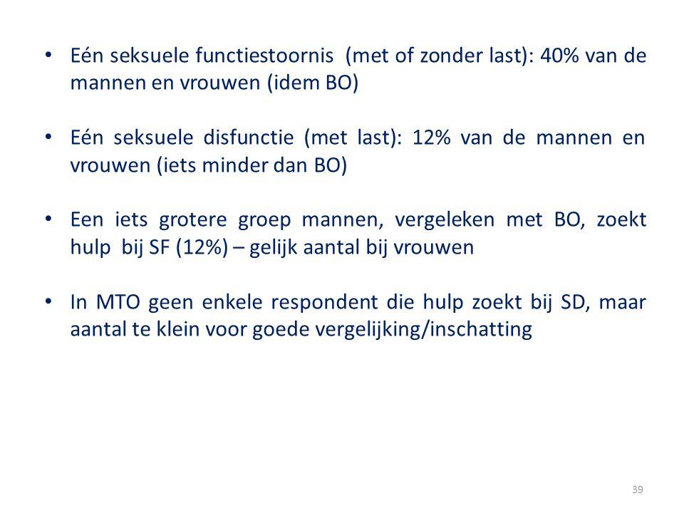 Eén seksuele functiestoornis (met of zonder last): 40% van de mannen en vrouwen (idem BO)