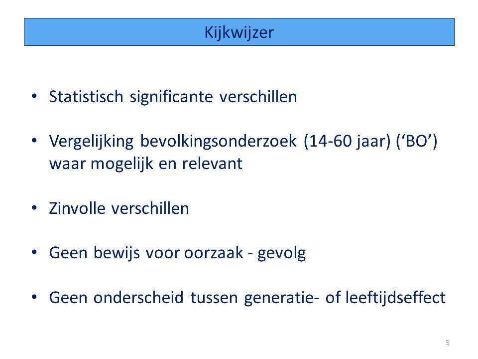 Kijkwijzer Statistisch significante verschillen. Vergelijking bevolkingsonderzoek (14-60 jaar) ('BO') waar mogelijk en relevant.