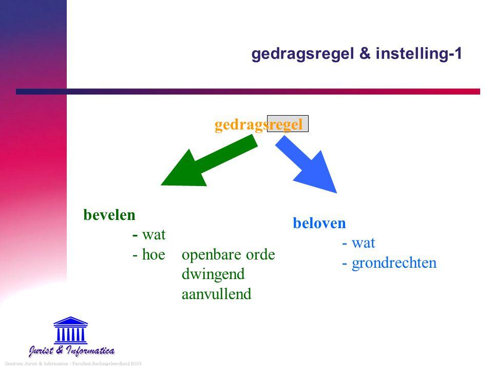 gedragsregel & instelling-1