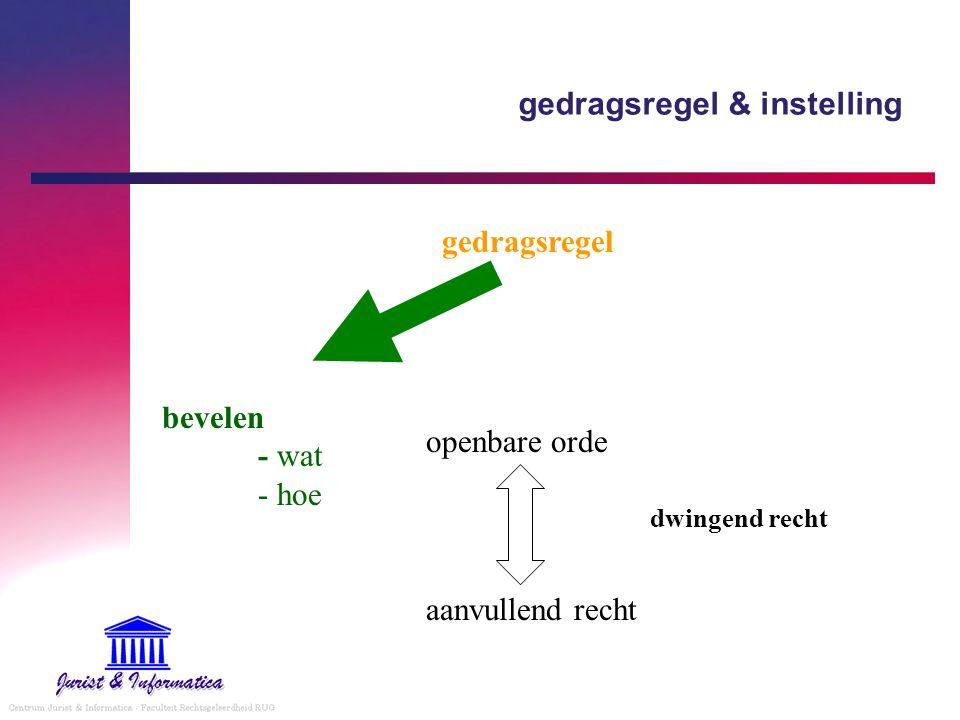gedragsregel & instelling