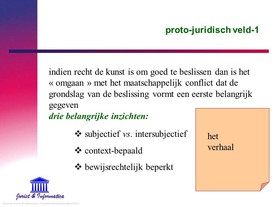 proto-juridisch veld-1