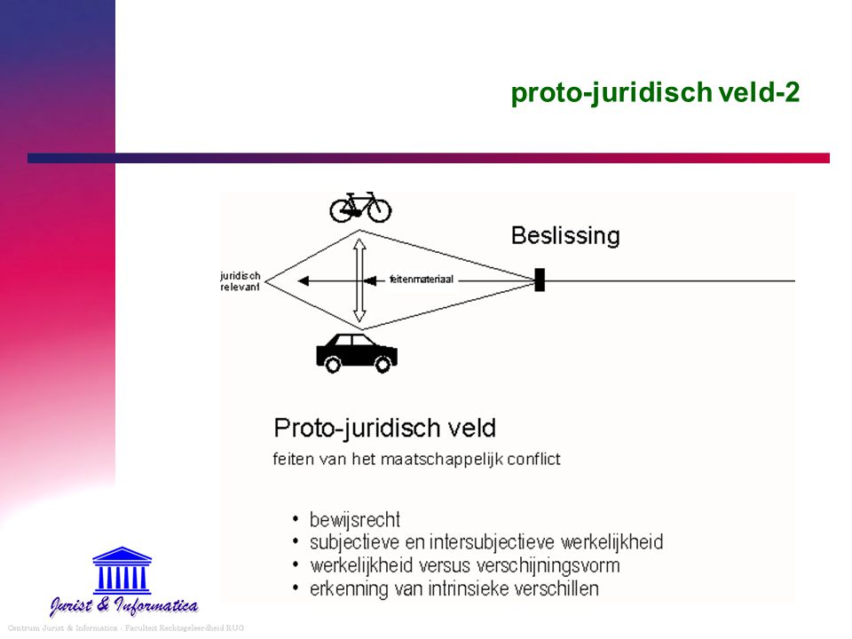 proto-juridisch veld-2