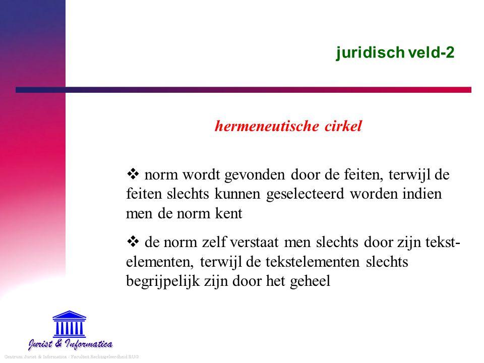 juridisch veld-2 hermeneutische cirkel.