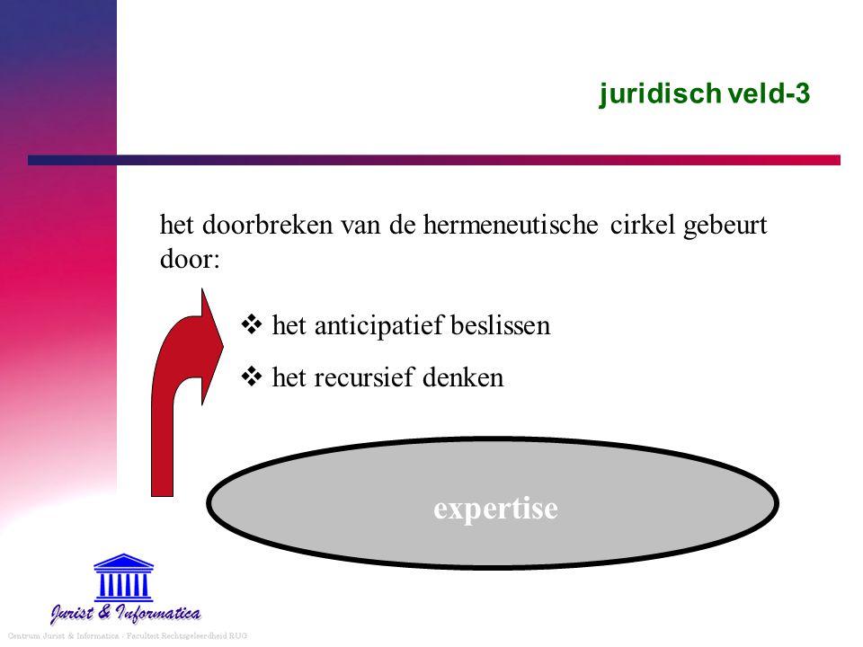 expertise juridisch veld-3