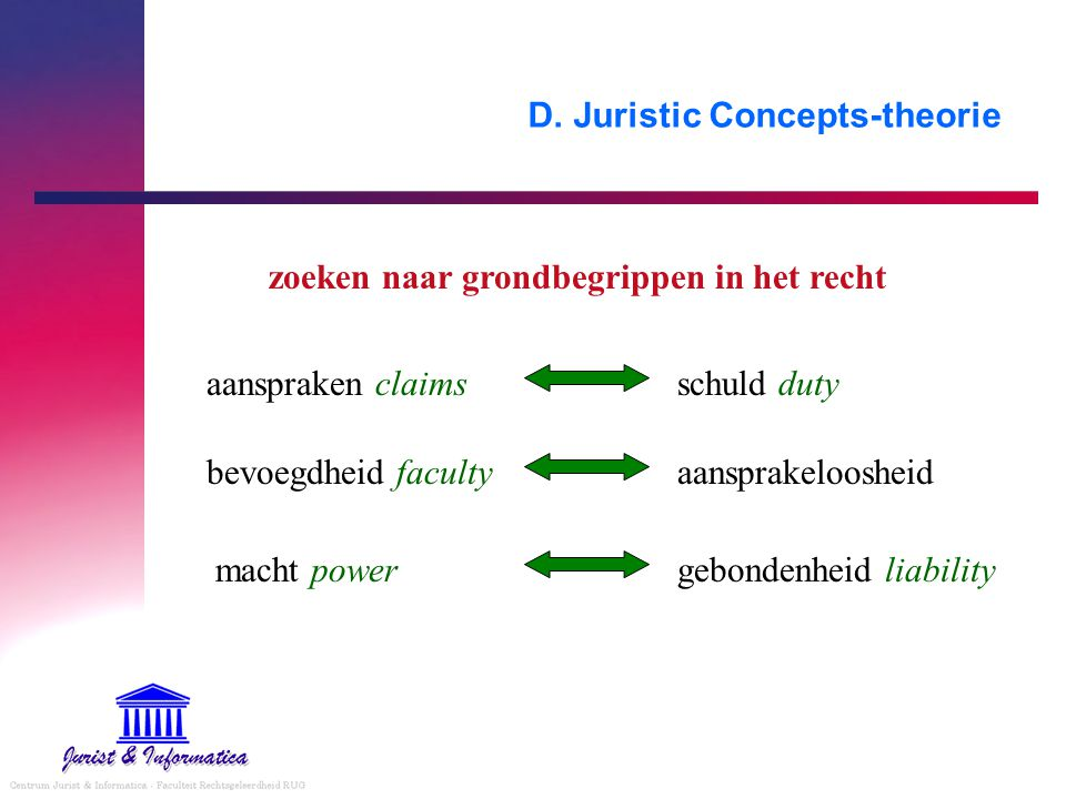 D. Juristic Concepts-theorie