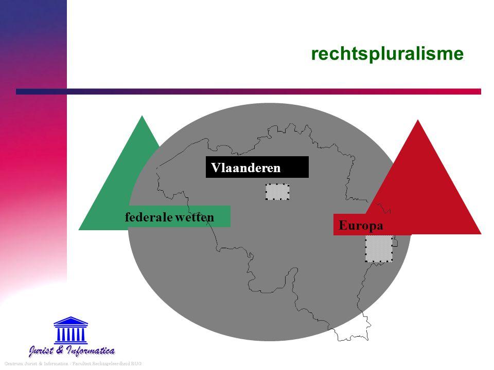 rechtspluralisme Vlaanderen federale wetten Europa