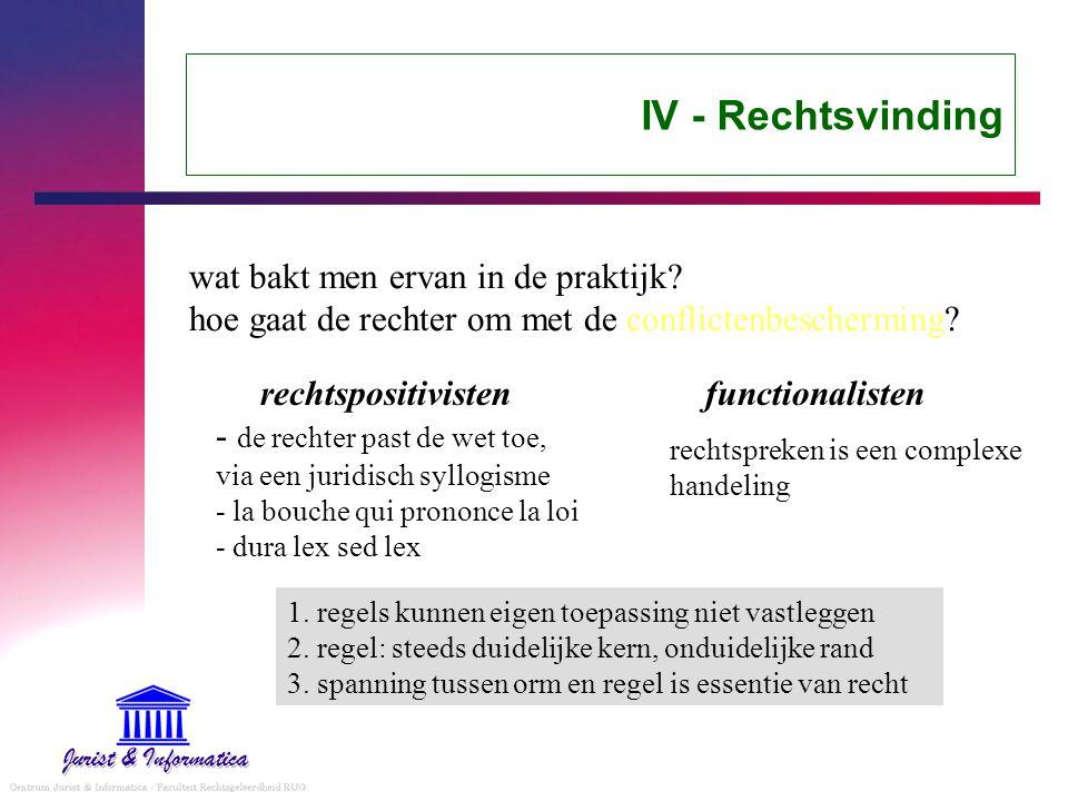 IV - Rechtsvinding wat bakt men ervan in de praktijk hoe gaat de rechter om met de conflictenbescherming