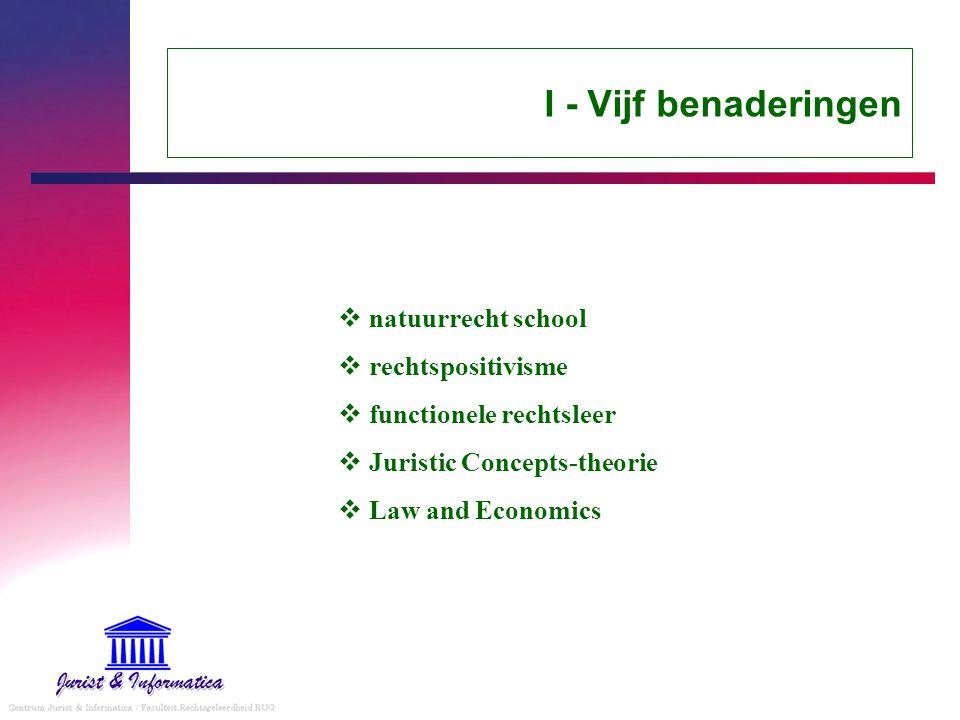 I - Vijf benaderingen natuurrecht school rechtspositivisme