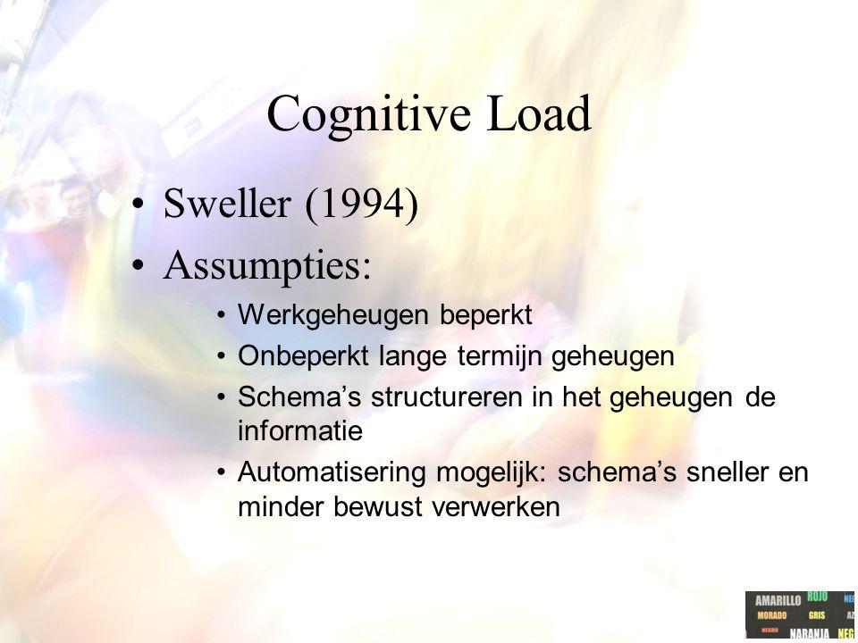 Cognitive Load Sweller (1994) Assumpties: Werkgeheugen beperkt