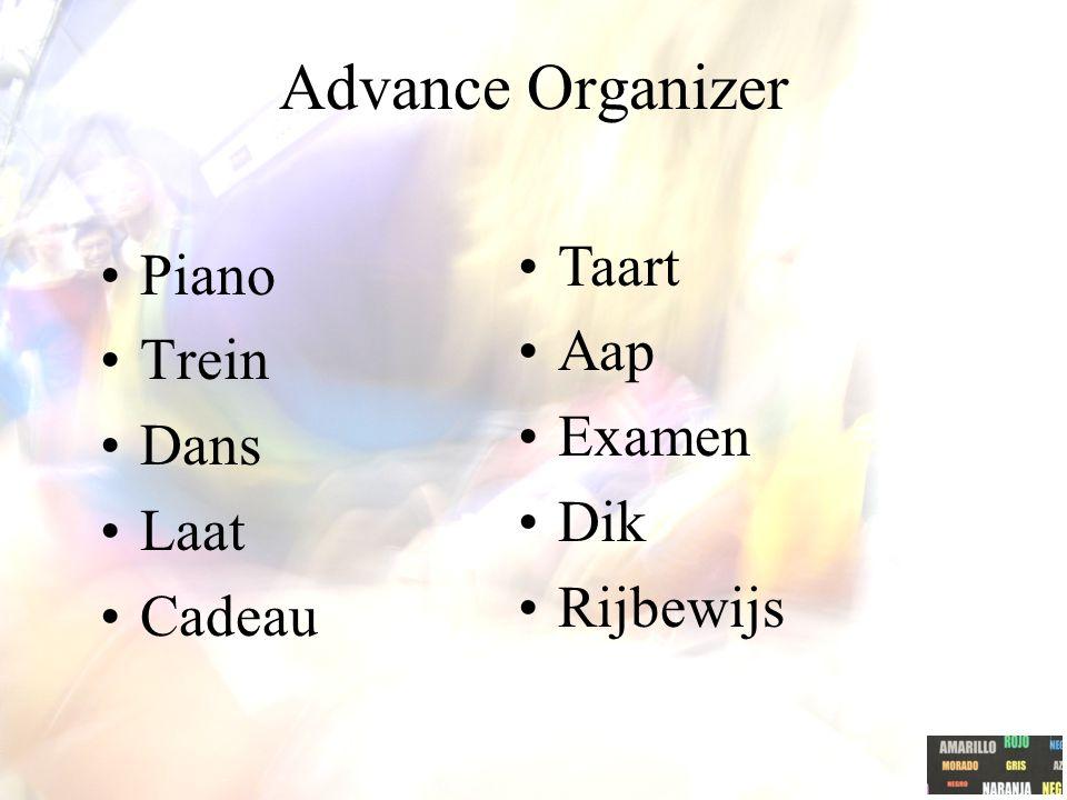 Advance Organizer Taart Piano Aap Trein Examen Dans Dik Laat Rijbewijs